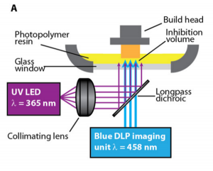 university-of-michigan-light-based3d-printer-is-100-times-faster-than-normal-4